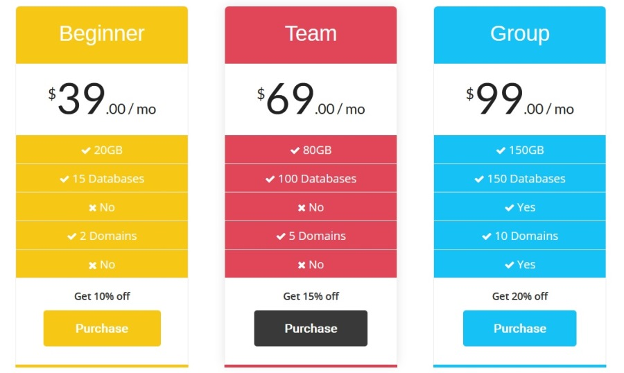 15 Best Free Pricing Table WordPress Plugins for Business Websites